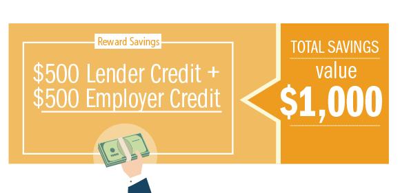 GMFS Mortgage Corporate Rewards Incentive