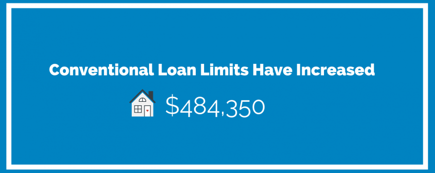 Conventional Loan Limits Have Increased (1)