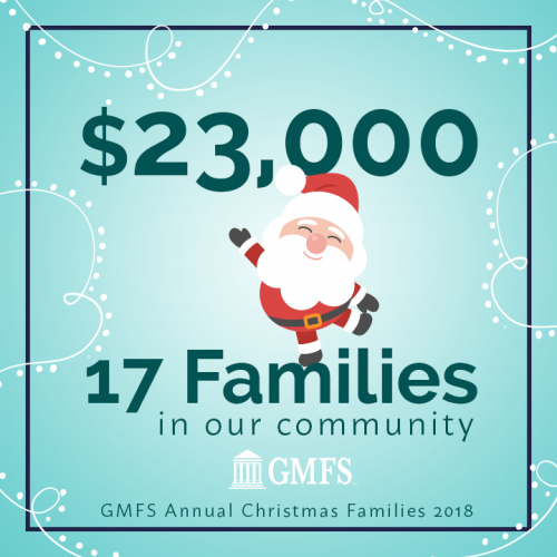 GMFS Mortgage Donates $23,000 for 17 Families in Need - Christmas 2018