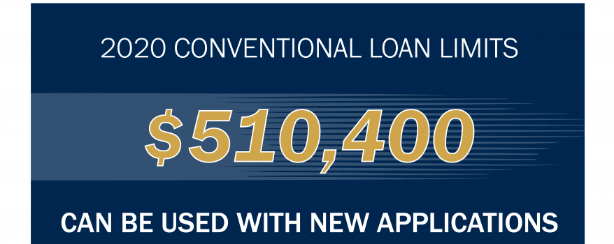 conventional loan limit increase 2020