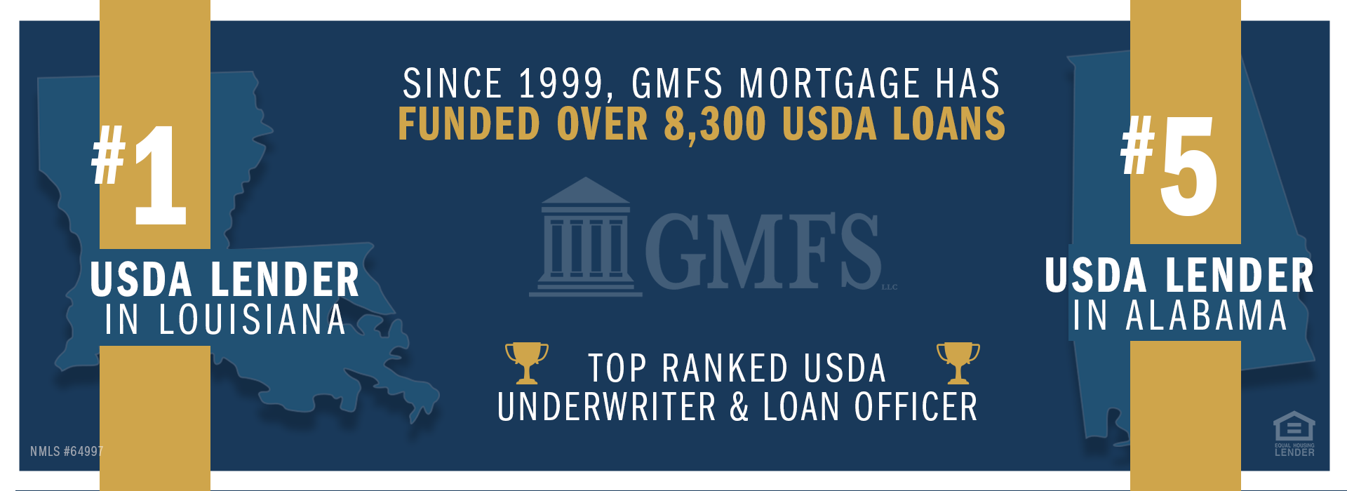 gmfs mortgage usda rd lender louisiana alabama