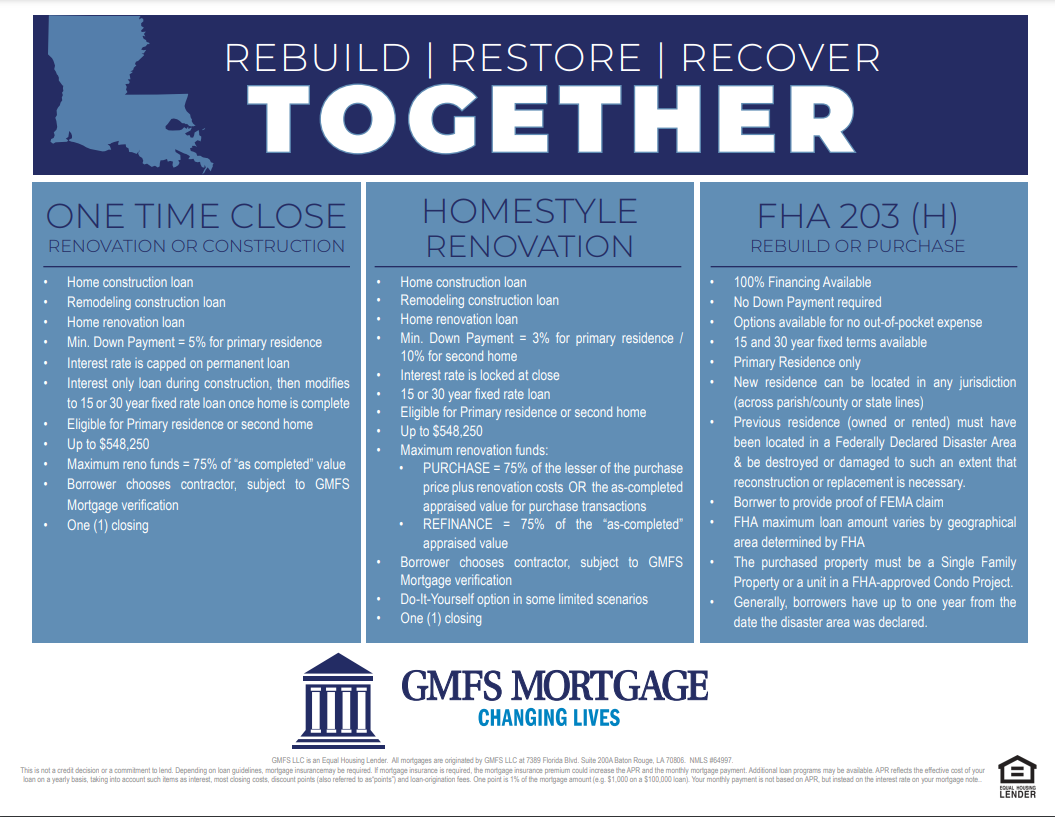 rebuild restore recover together gmfs mortgage